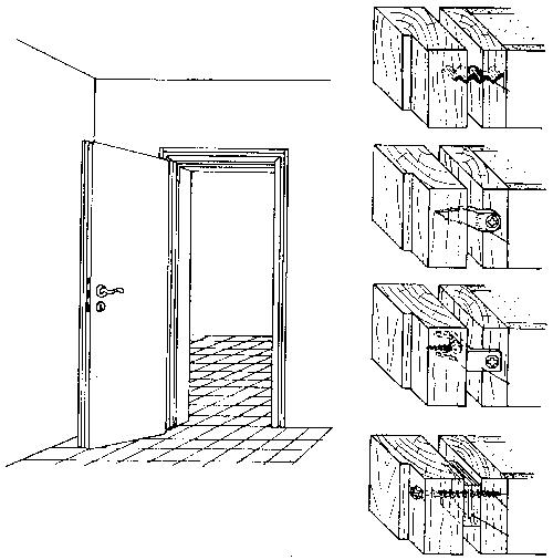 Come installare le porte interne guida alla posa - Montaggio controtelaio porta ...