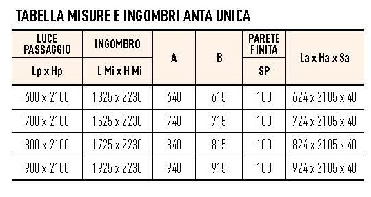 ingombro anta unica cassonetto mito xl